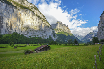 6-Day Jungfrau Region Railway Pass